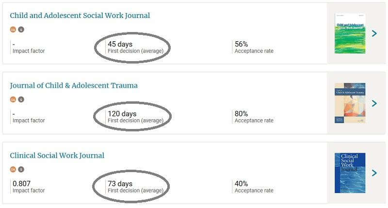 راهنمای انتخاب مجله علمی مناسب برای چاپ مقاله